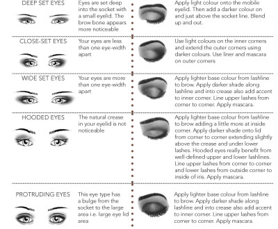 Identify Your Eye Shape